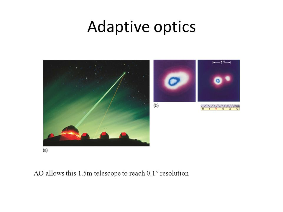 Adaptive optics AO allows this 1.5m telescope to reach 0.1 resolution