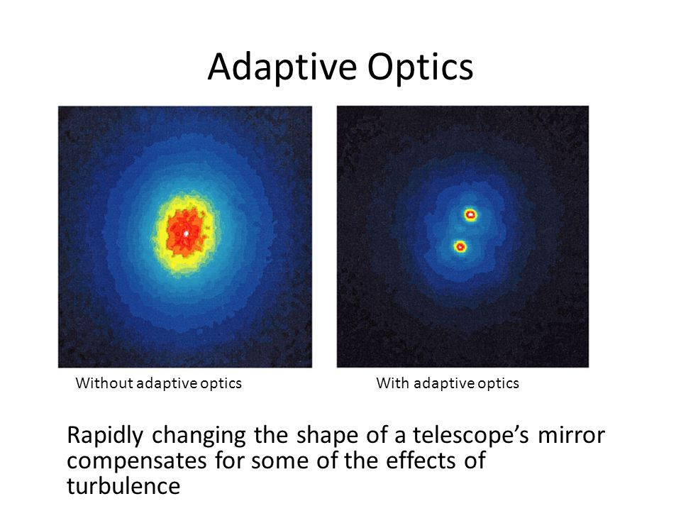 Adaptive Optics Without adaptive optics. With adaptive optics.