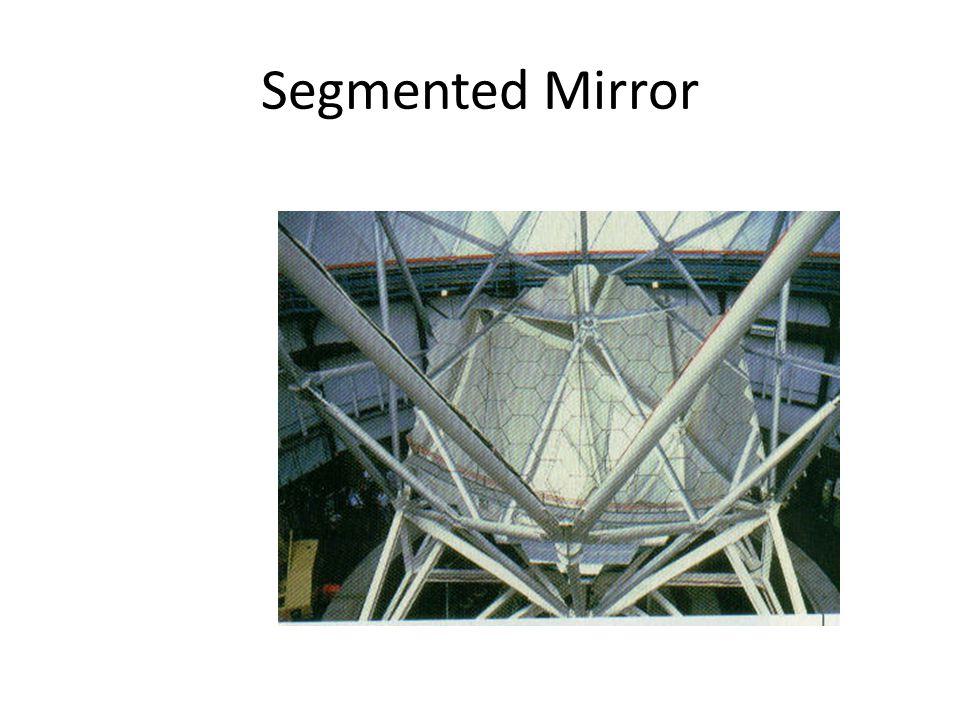Segmented Mirror