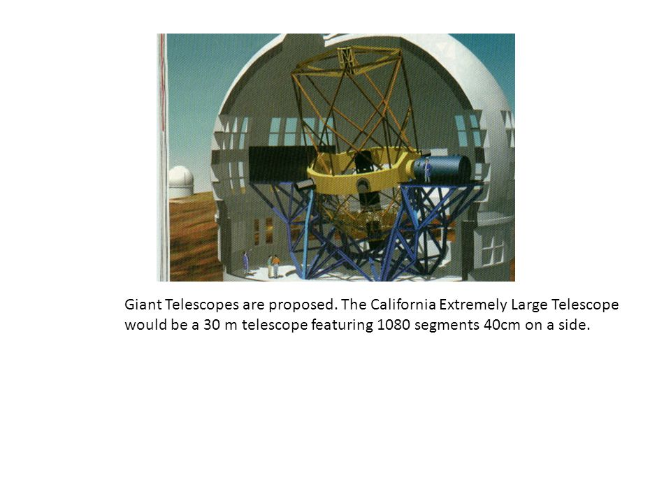Plans Giant Telescopes are proposed.