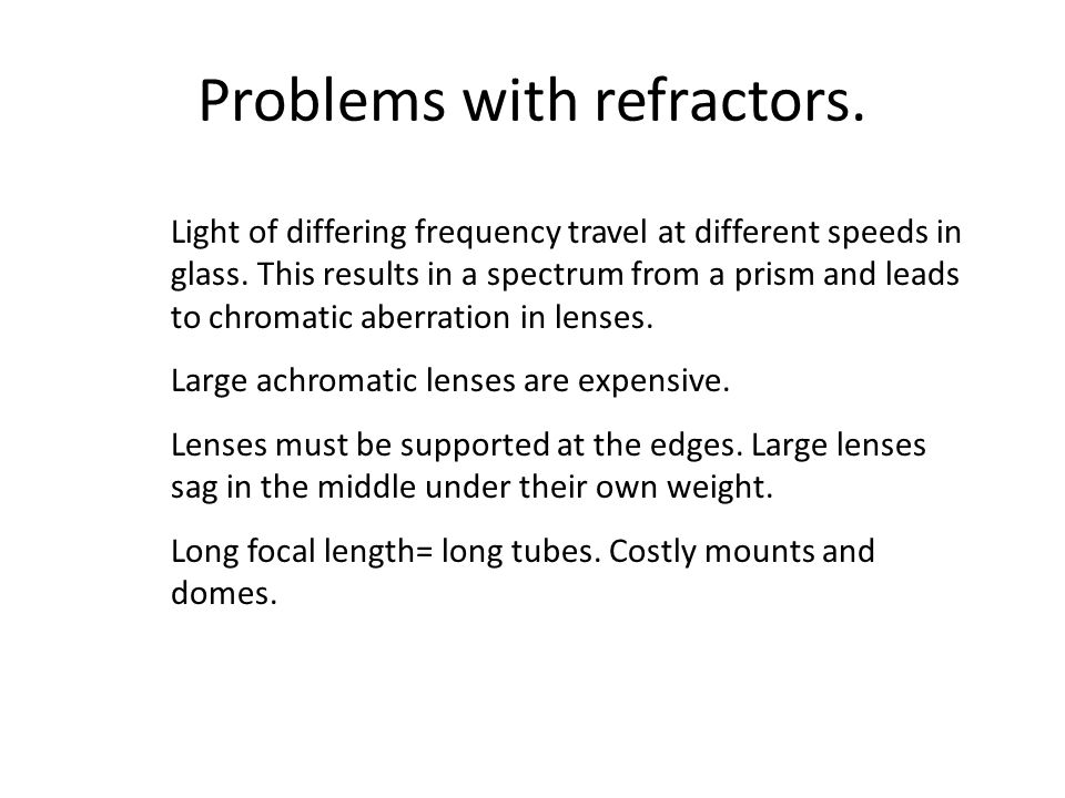 Problems with refractors.