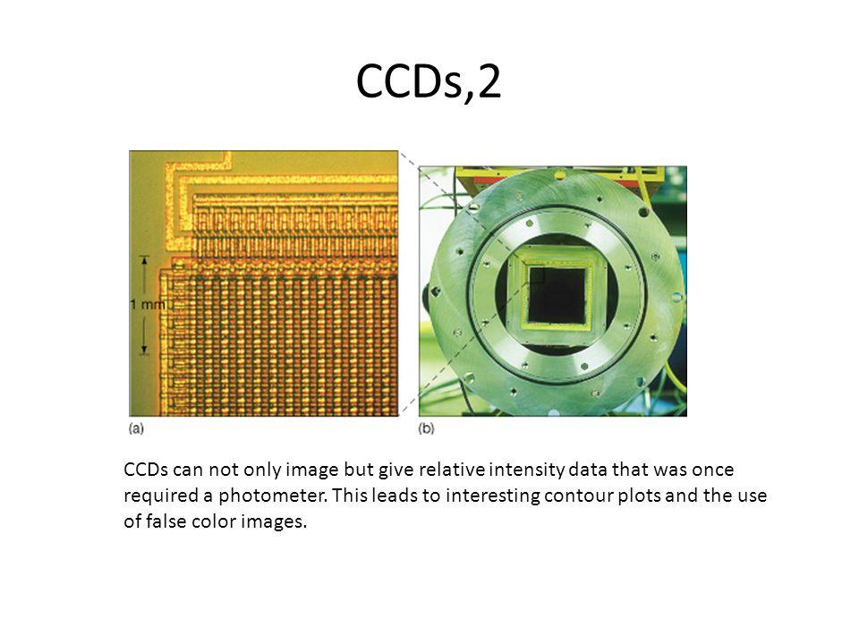 CCDs,2