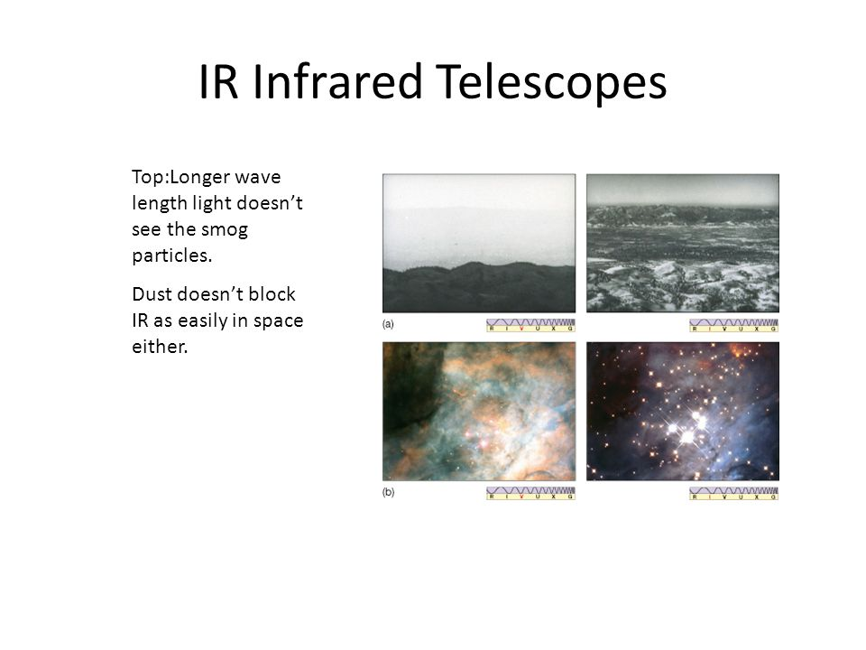 IR Infrared Telescopes