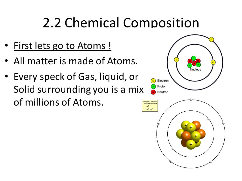 2.2 Chemical Composition First lets go to Atoms !