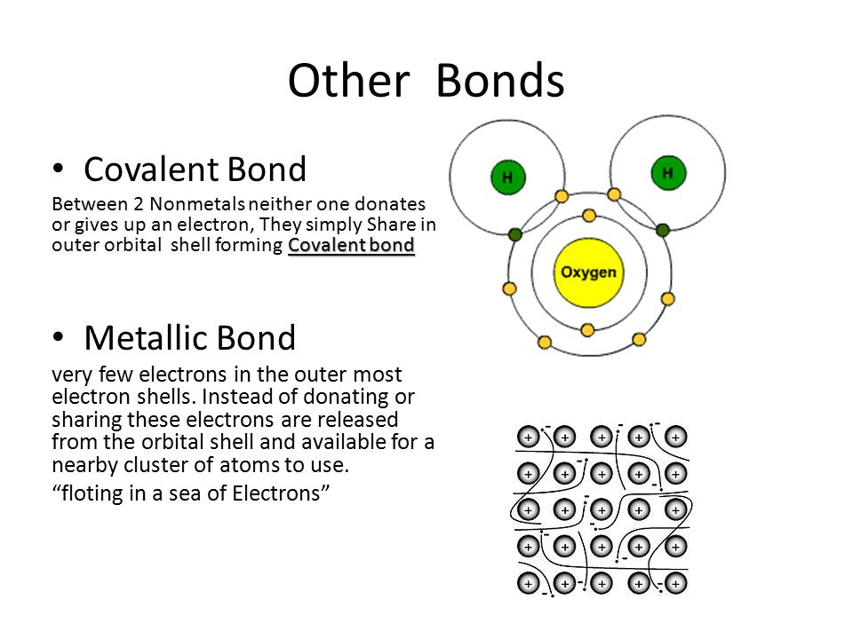 Other Bonds Covalent Bond Metallic Bond