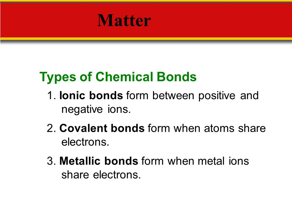 Matter Types of Chemical Bonds