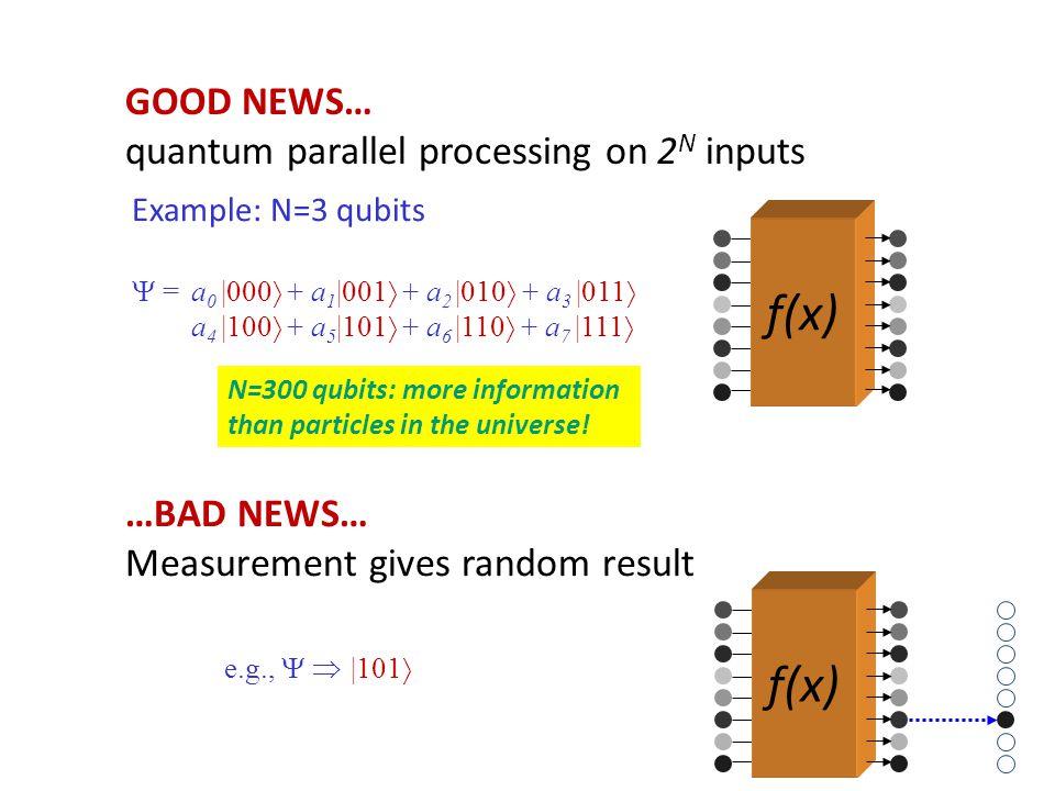 f(x) f(x) GOOD NEWS… quantum parallel processing on 2N inputs