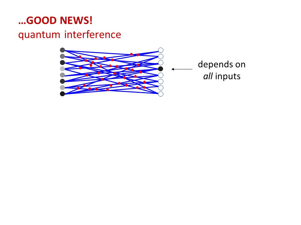 …GOOD NEWS! quantum interference depends on all inputs