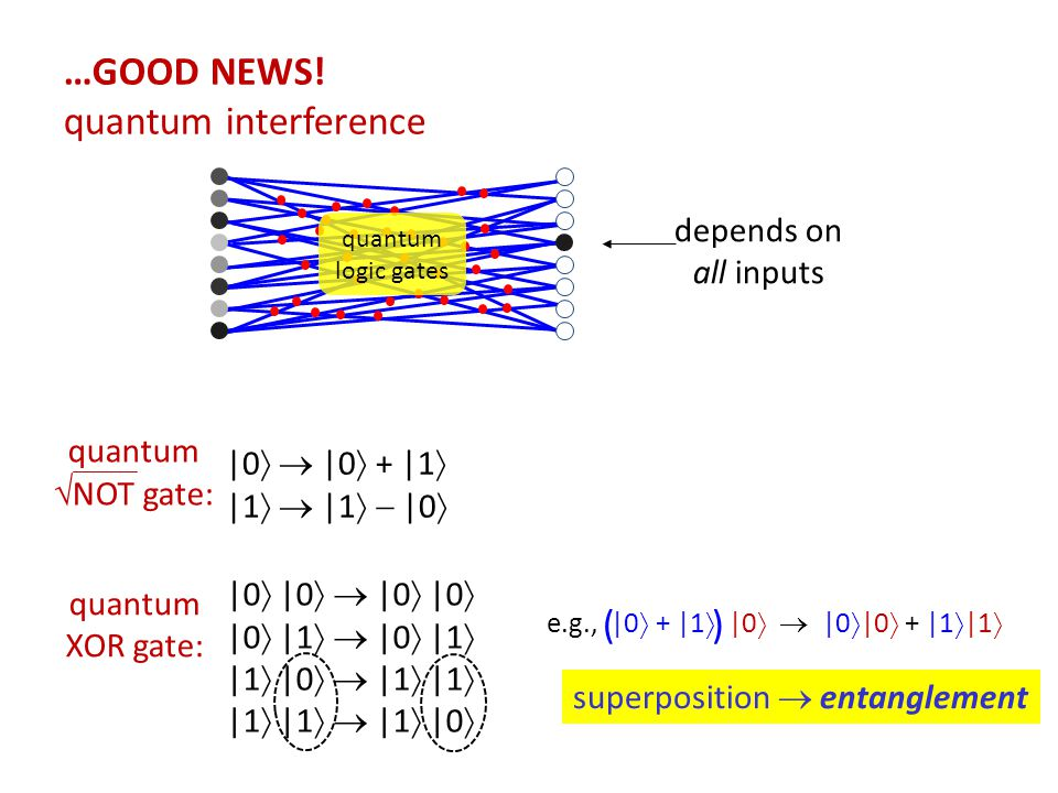 …GOOD NEWS! quantum interference ( ) depends on all inputs quantum