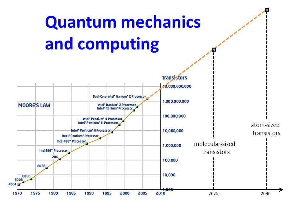 Quantum mechanics and computing atom-sized transistors molecular-sized