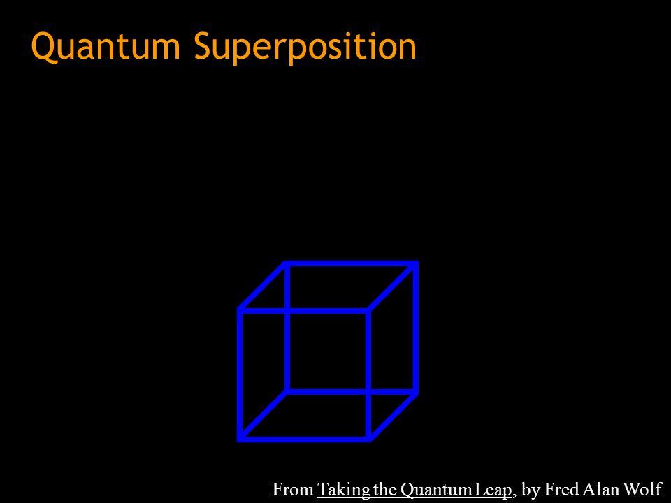 Quantum Superposition