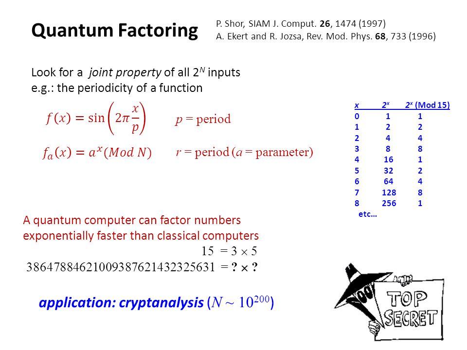 Quantum Factoring application: cryptanalysis (N ~ 10200)