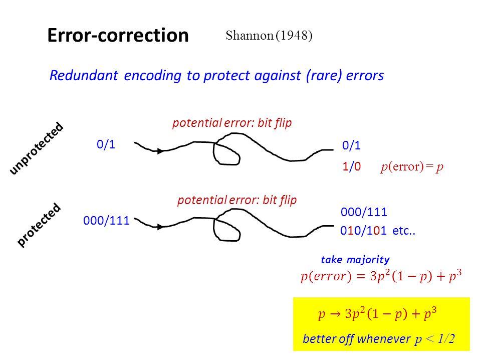Error-correction Redundant encoding to protect against (rare) errors