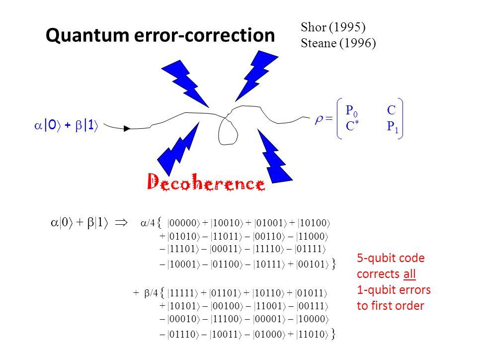 Quantum error-correction