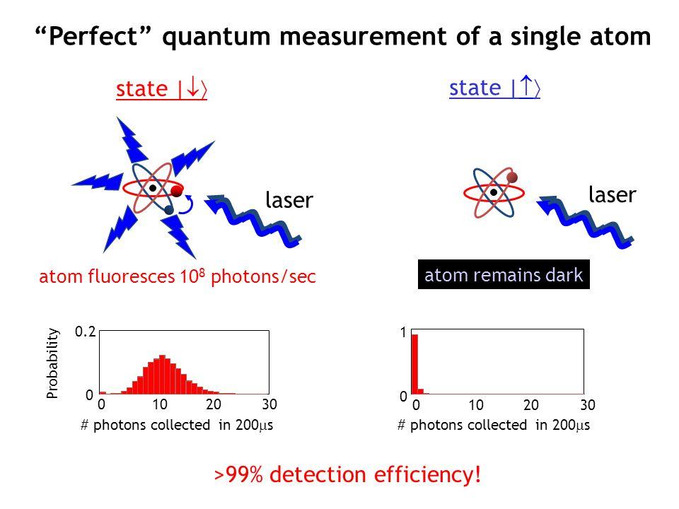 Perfect quantum measurement of a single atom