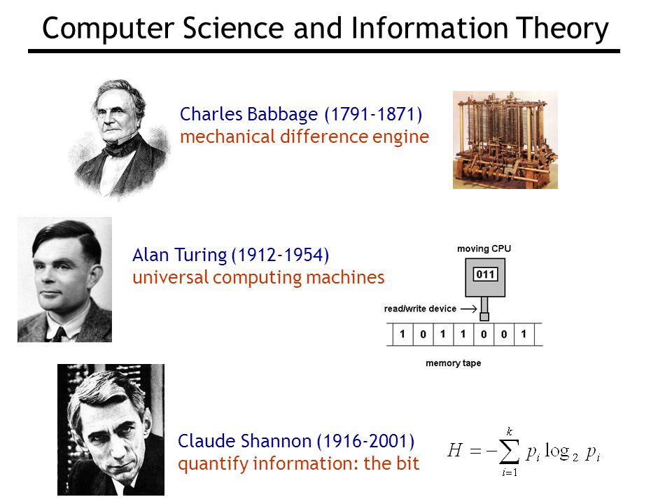 Computer Science and Information Theory