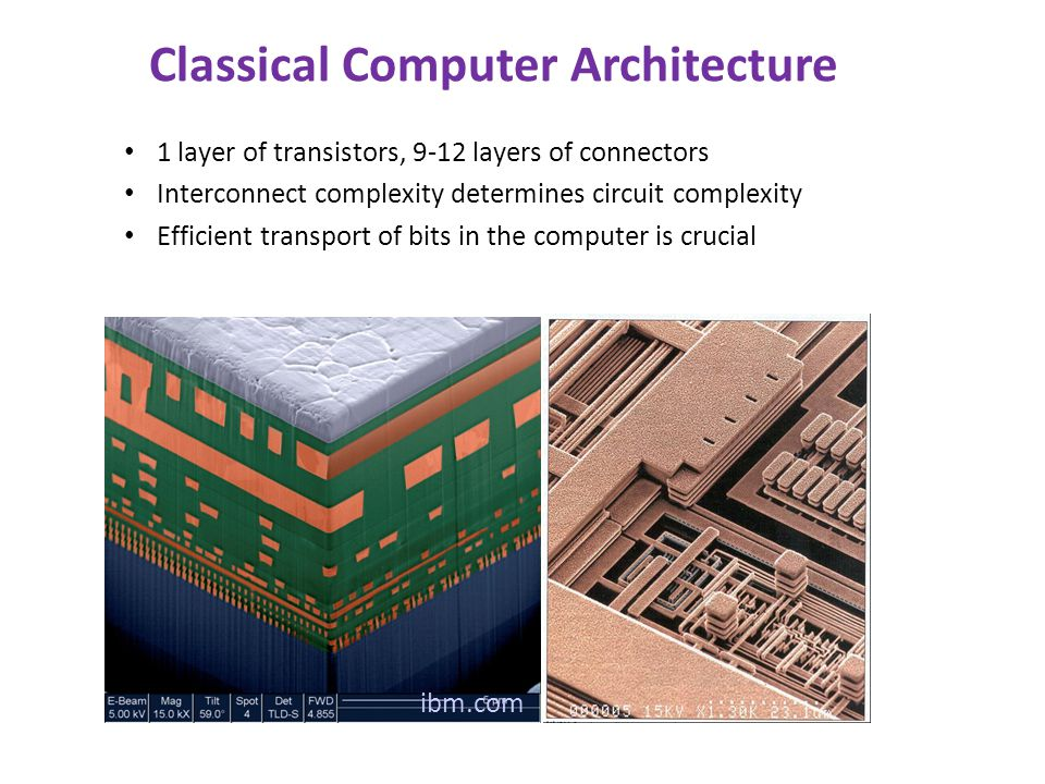 Classical Computer Architecture