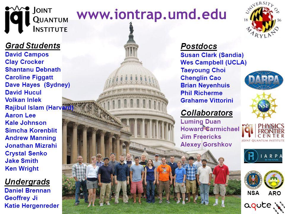 www.iontrap.umd.edu JOINT QUANTUM INSTITUTE Grad Students Postdocs