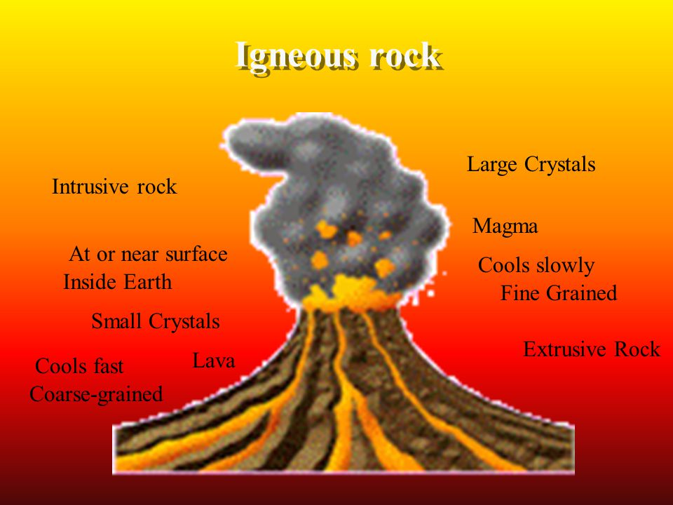 Igneous rock Large Crystals Intrusive rock Magma At or near surface