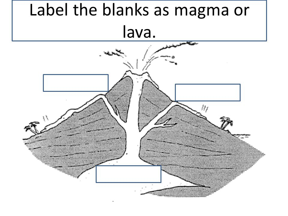 Label the blanks as magma or lava.