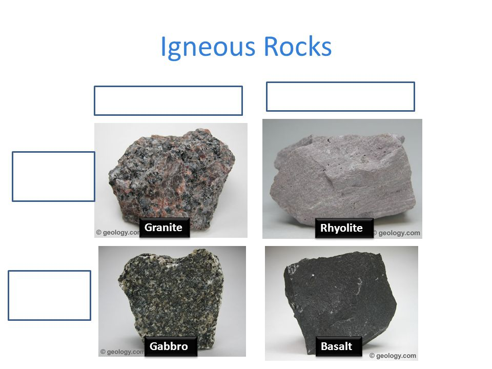Igneous Rocks Granite Rhyolite Gabbro Basalt