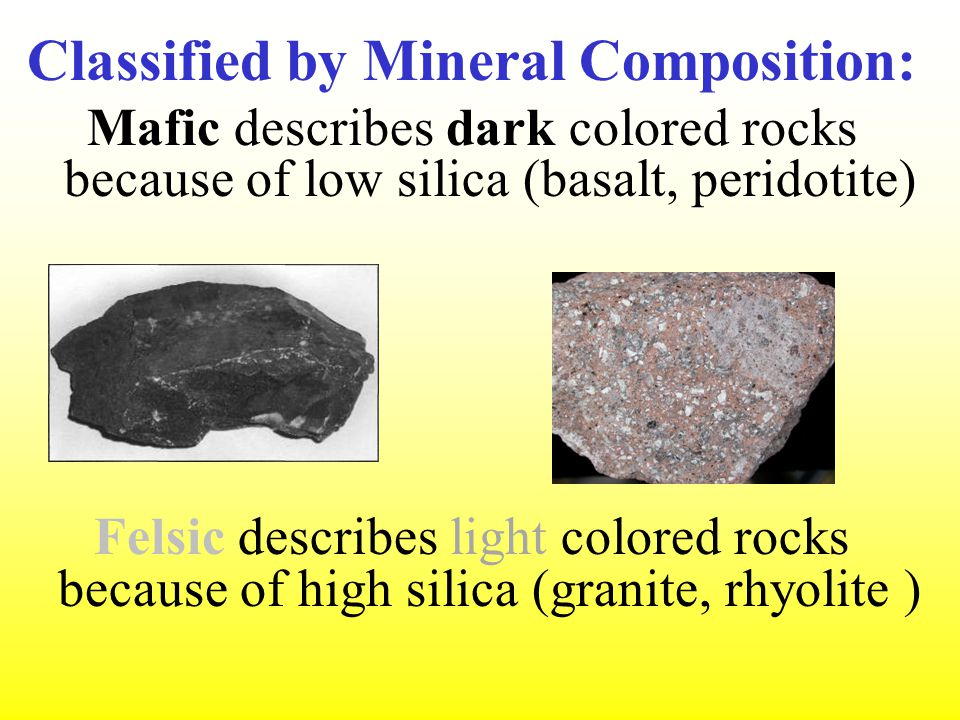 Classified by Mineral Composition: