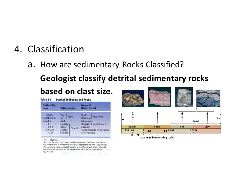a. How are sedimentary Rocks Classified
