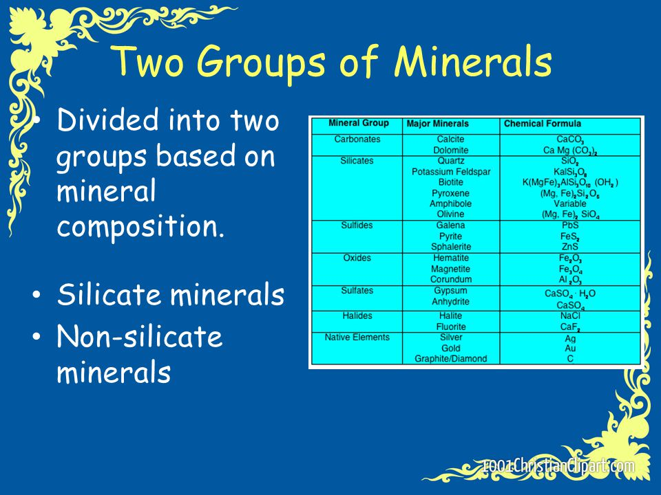 Two Groups of Minerals Divided into two groups based on mineral composition.