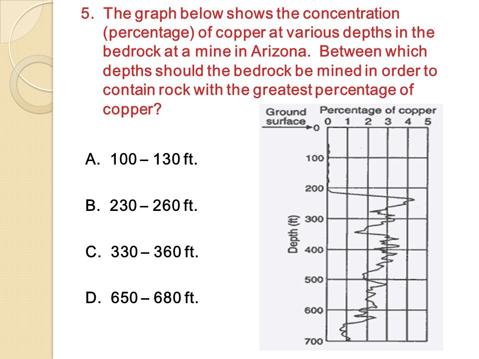 5. The graph below shows the concentration (percentage) of copper at various depths in the bedrock at a mine in Arizona. Between which depths should the bedrock be mined in order to contain rock with the greatest percentage of copper
