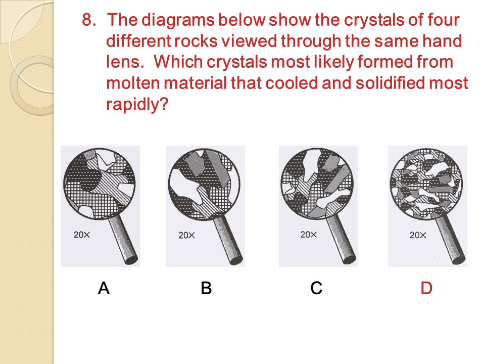 8. The diagrams below show the crystals of four different rocks viewed through the same hand lens. Which crystals most likely formed from molten material that cooled and solidified most rapidly