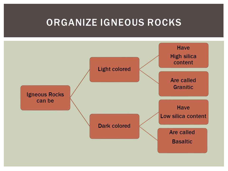 Organize igneous rocks