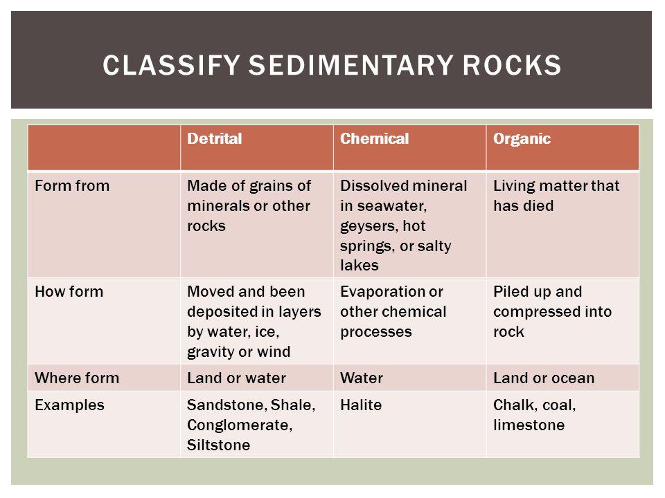 Classify Sedimentary rocks