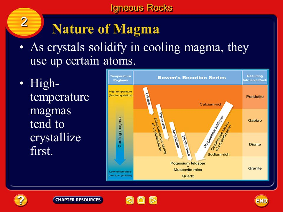 Igneous Rocks 2. Nature of Magma. As crystals solidify in cooling magma, they use up certain atoms.