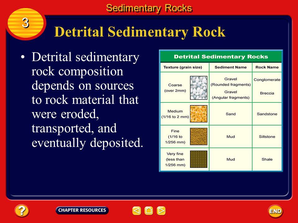 Detrital Sedimentary Rock