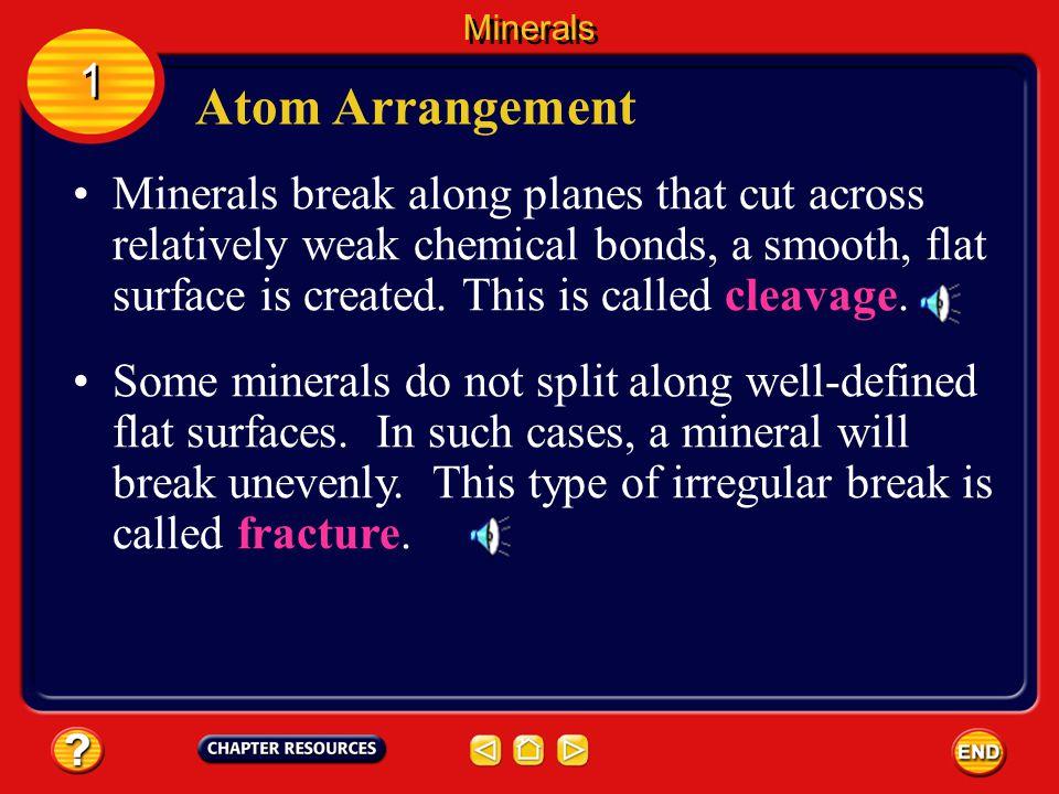 Minerals 1. Atom Arrangement.
