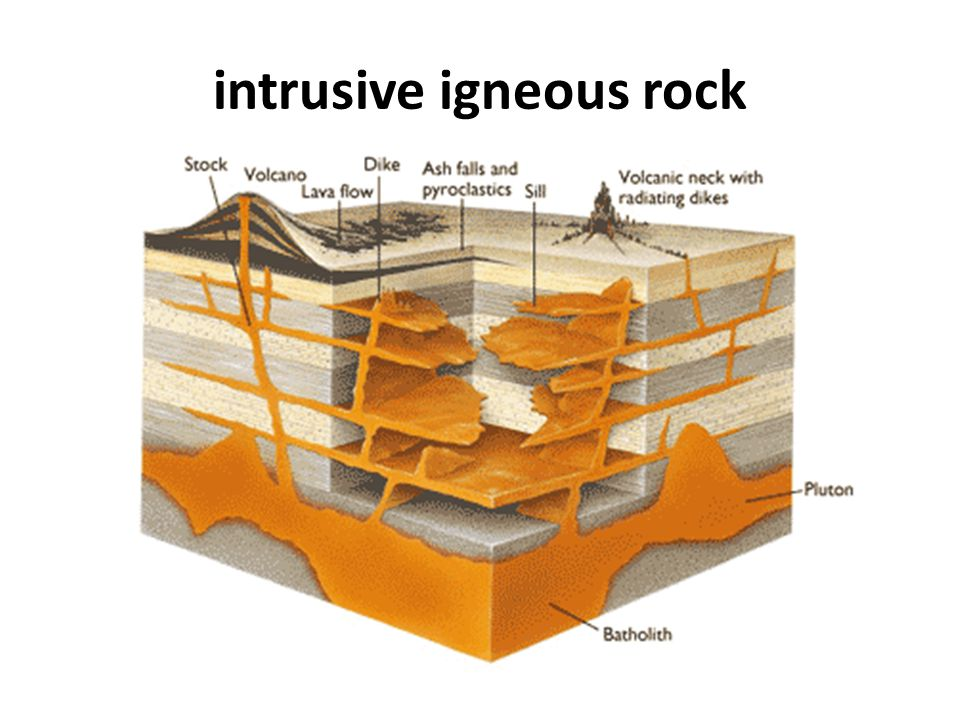 intrusive igneous rock