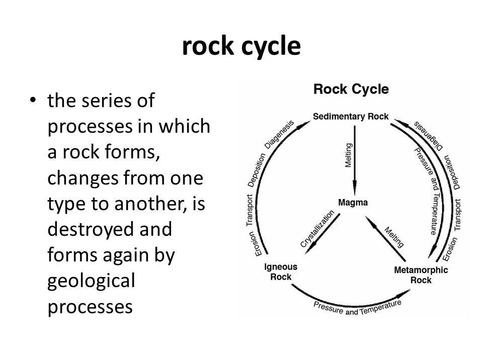 5 paragraph essay rock cycle Rock cycle essay list 2017 but it never really pauses to address the morality of its politics essay body paragraph help i apologize i'm so heated.