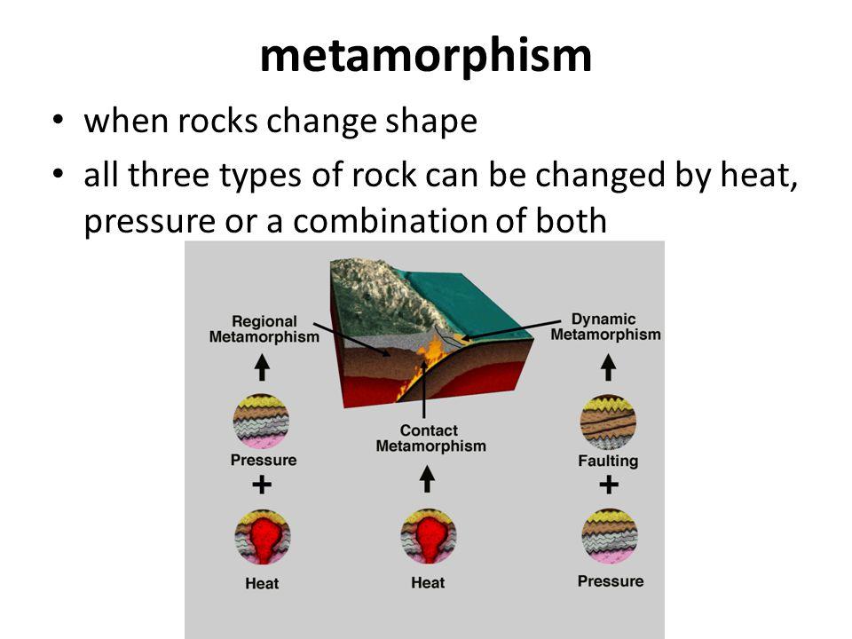 metamorphism when rocks change shape