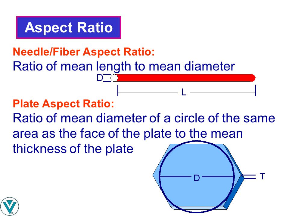Aspect Ratio Ratio of mean length to mean diameter