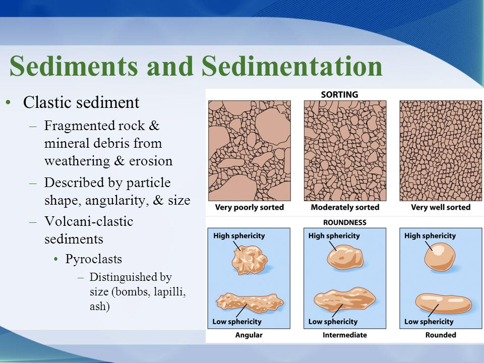 Sediments and Sedimentation
