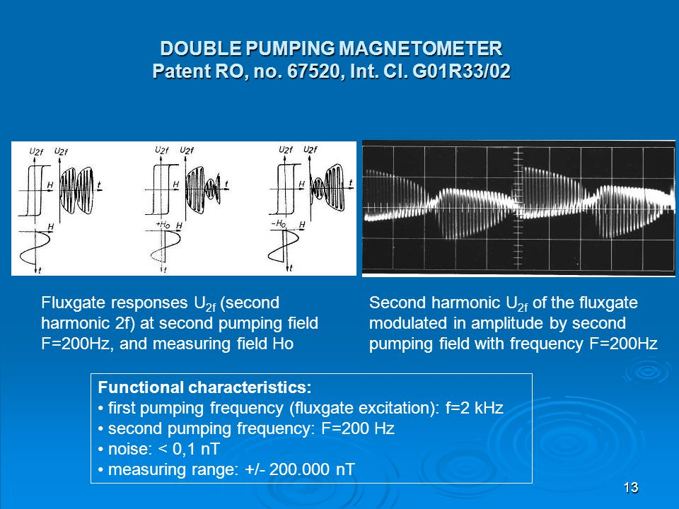 DOUBLE PUMPING MAGNETOMETER Patent RO, no. 67520, Int. Cl. G01R33/02
