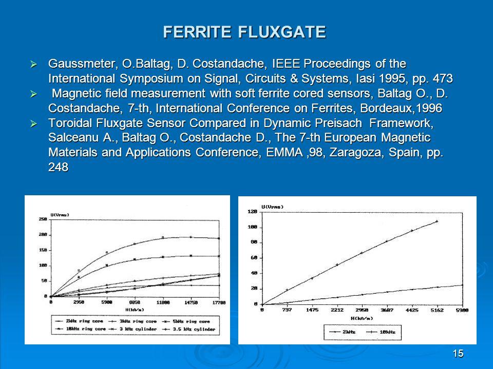 FERRITE FLUXGATE