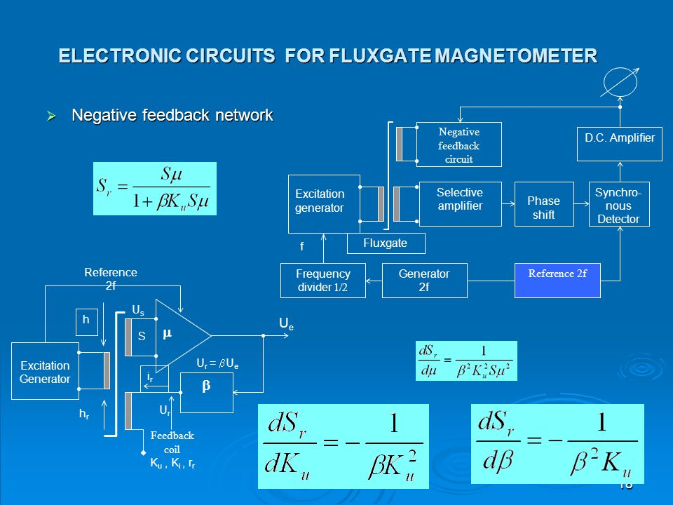 ELECTRONIC CIRCUITS FOR FLUXGATE MAGNETOMETER