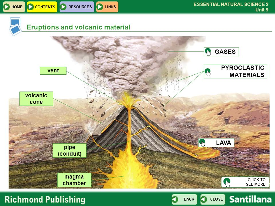 Eruptions and volcanic material