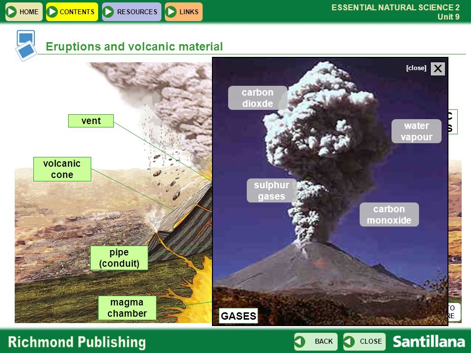 X Eruptions and volcanic material GASES PYROCLASTIC MATERIALS LAVA