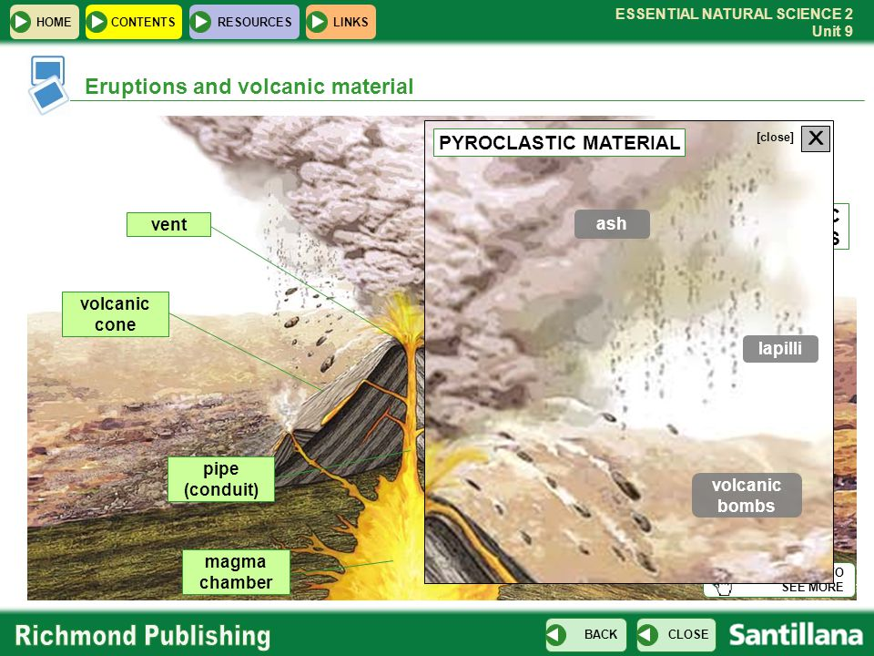 X Eruptions and volcanic material PYROCLASTIC MATERIAL GASES
