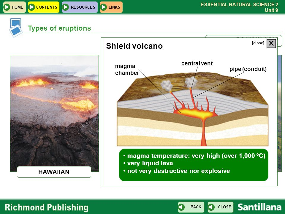 X Shield volcano Types of eruptions