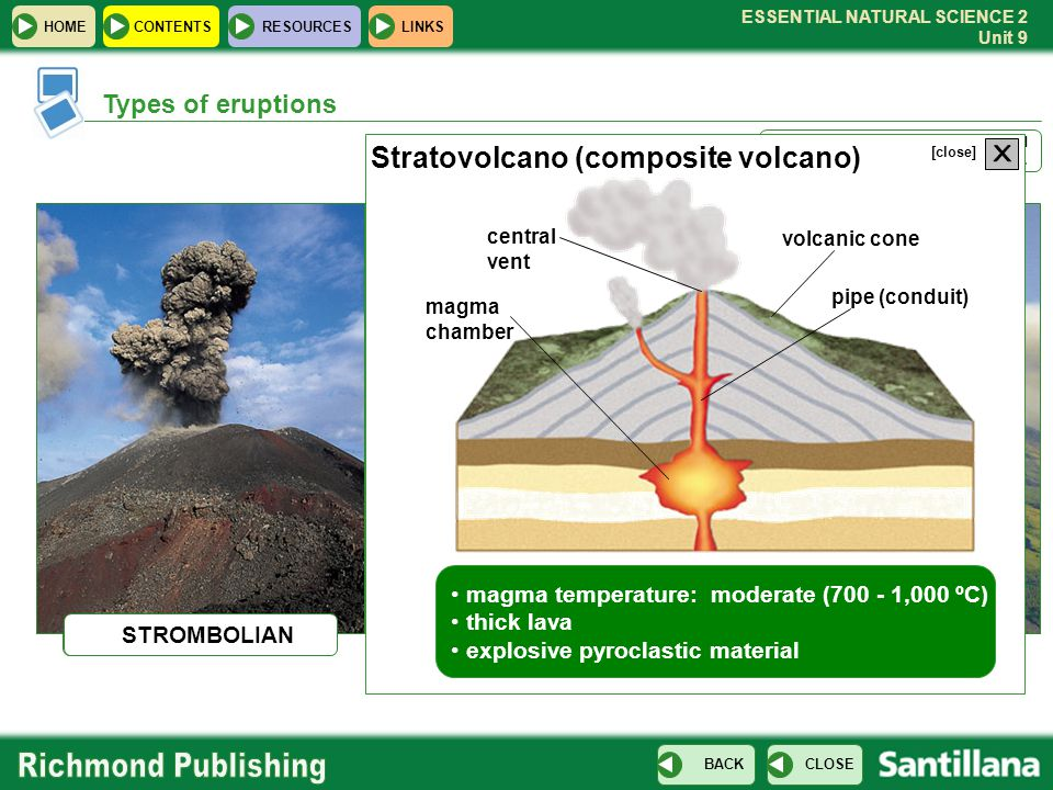X Stratovolcano (composite volcano) Types of eruptions