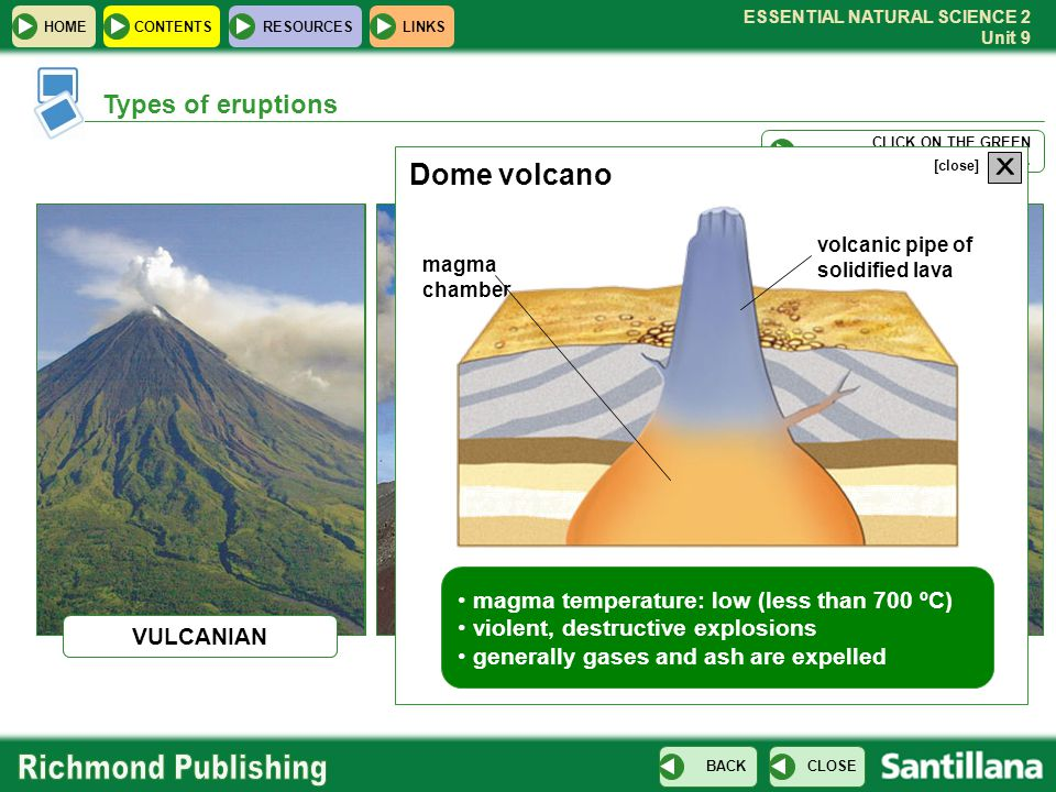 X Dome volcano Types of eruptions