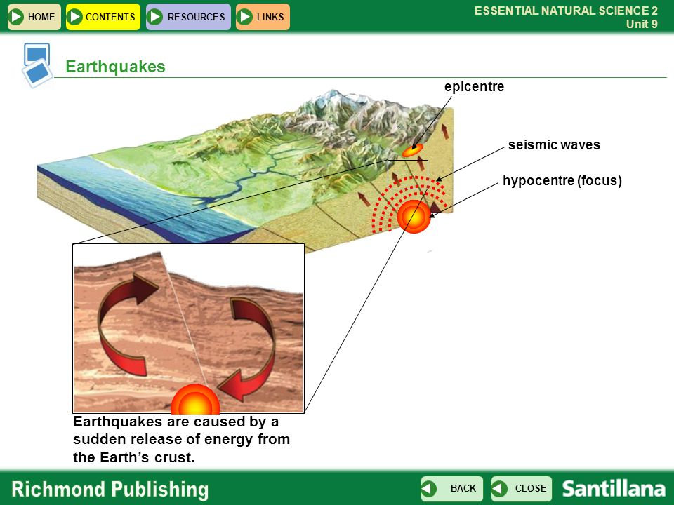 Earthquakes Earthquakes are caused by a sudden release of energy from